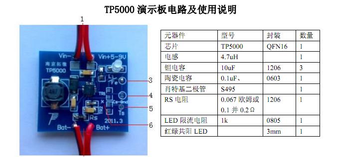 TP5000
